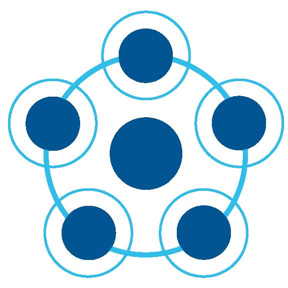 unicent GmbH: das netzwerk