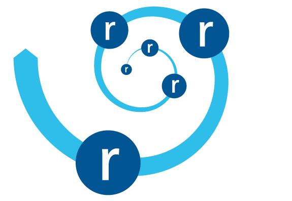 r3-prozess